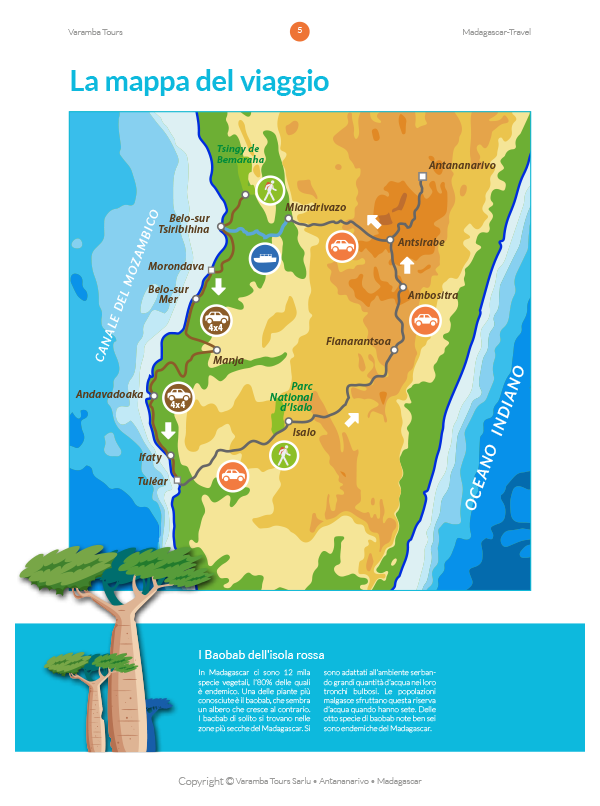 Madagascar Programma Viaggio Esempio